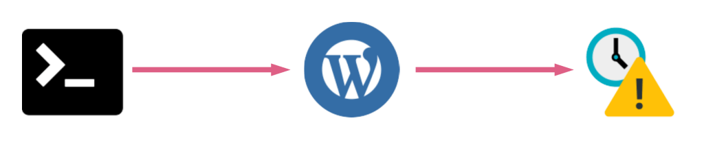 wordpress-ntp-diagram-2